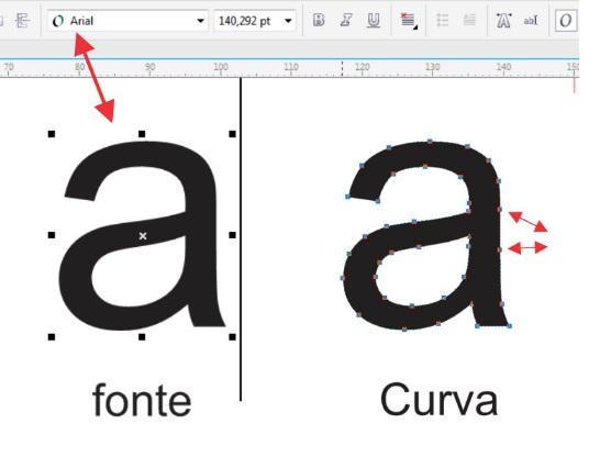 Diferença entre a utilização de fonte e curvas.